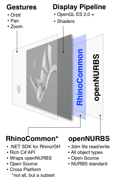 /images/rhinomobile-overview-01.png